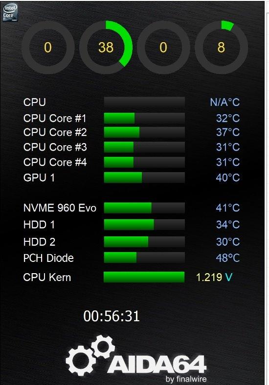 Core temp cpu app