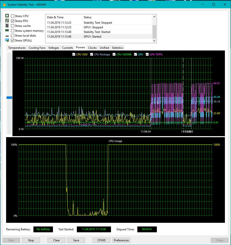 AIDA64 Stability test failed  Fluctuating fraphic of GPU