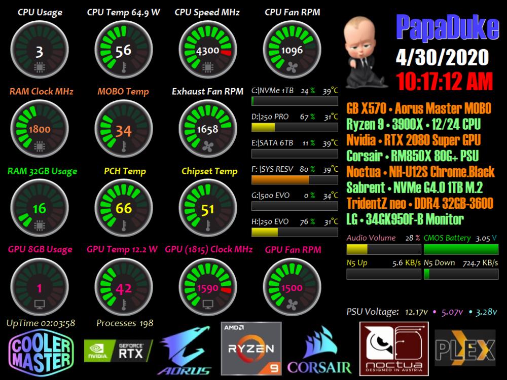 PapaDuke2.png