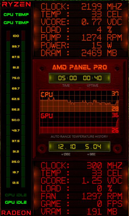 AMD Panel Pro.PNG