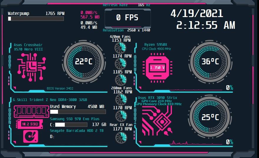 Aida64 Sensor Panel.jpg