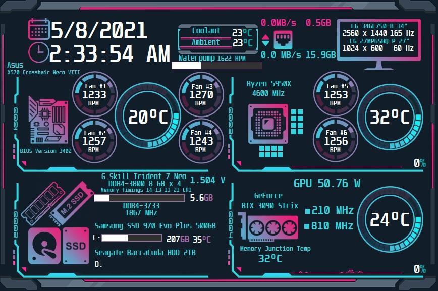 Aida64 Sensor Panel3.jpg