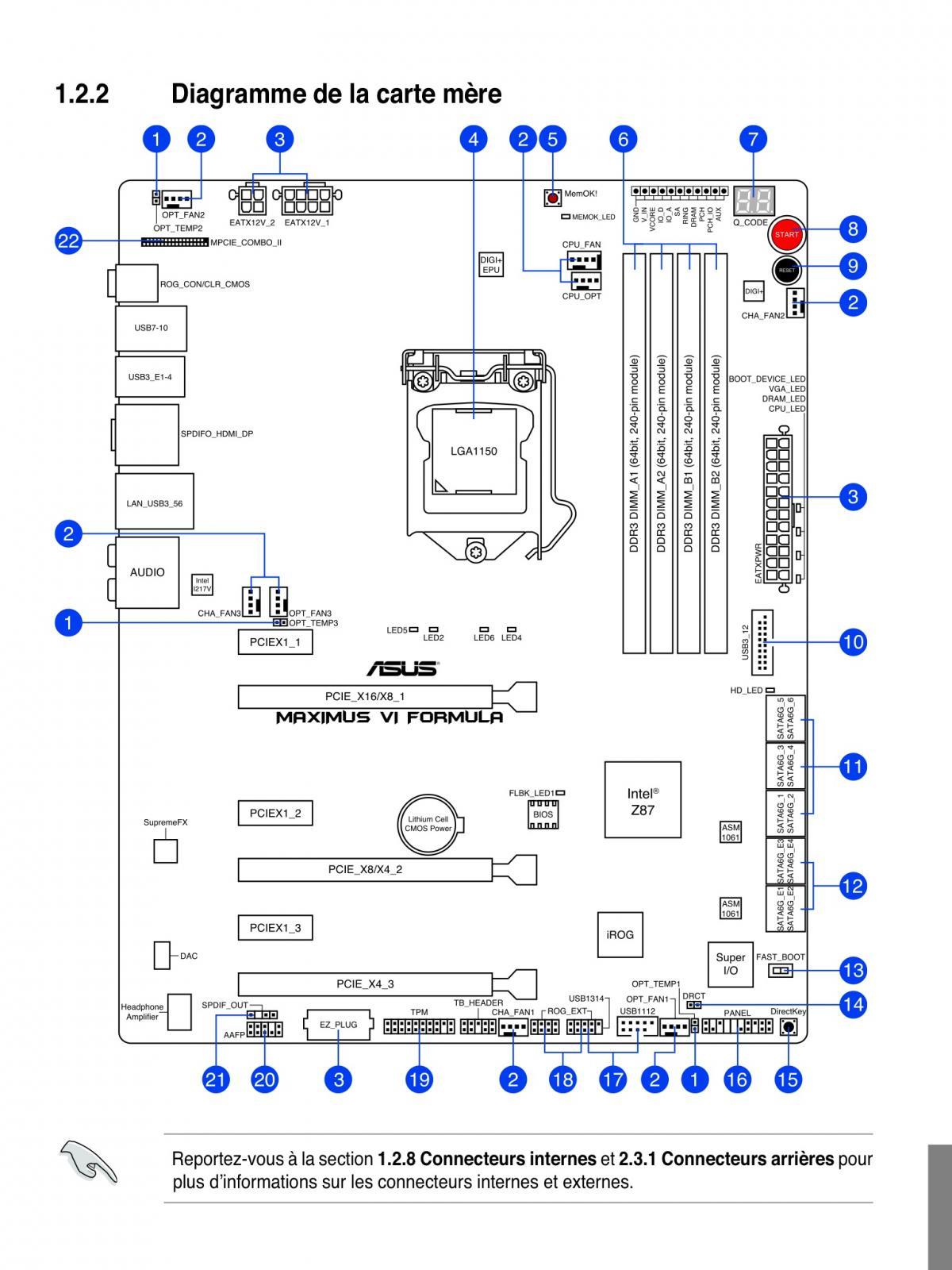 ASUS Maximus VI Formula C2 missing fan in AIDA64 - Hardware